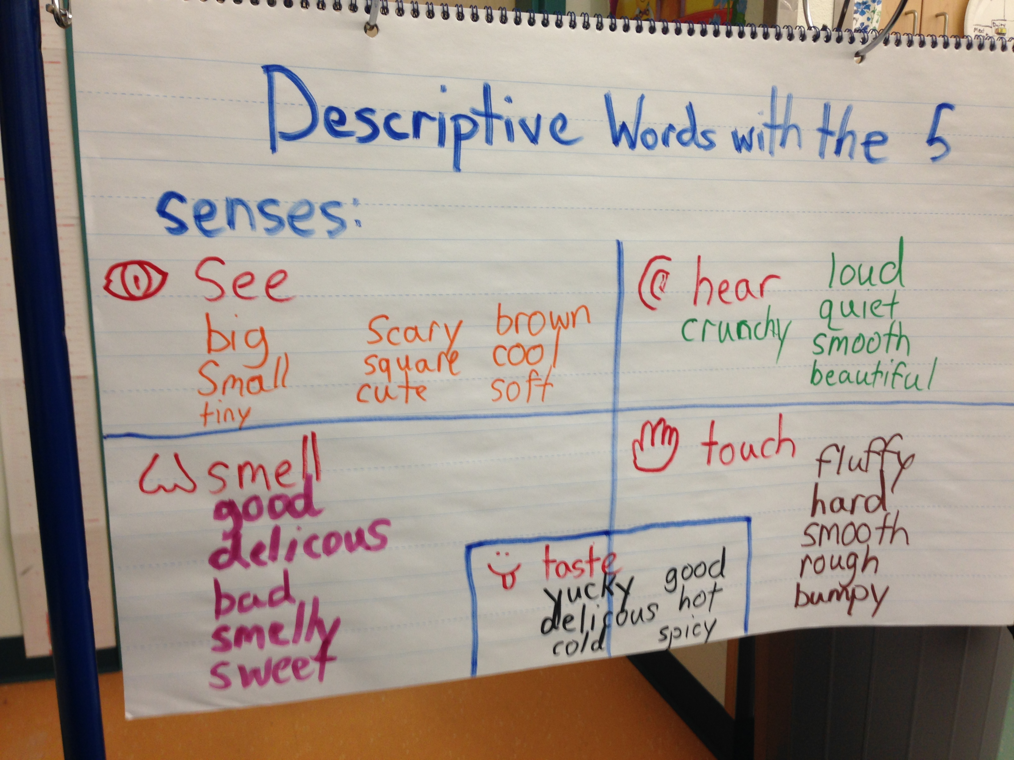 descriptive writing using the five senses Sensory words keep the following lists of words to help you improve your writing using sensory words can help you provide more details and examples in your writing.