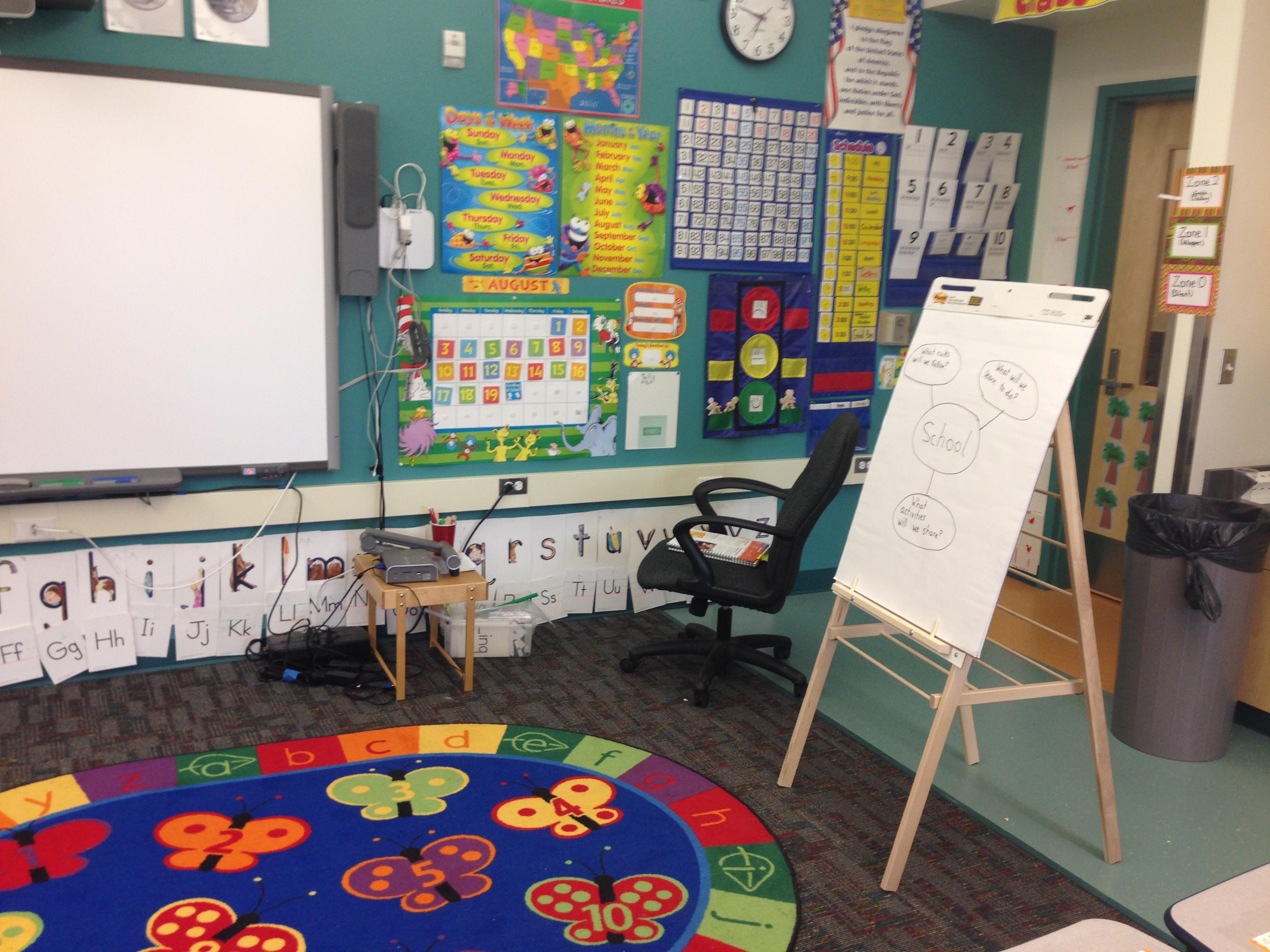 Classroom Decoration Kindergarten ~ Classroom design the kindergarten all stars