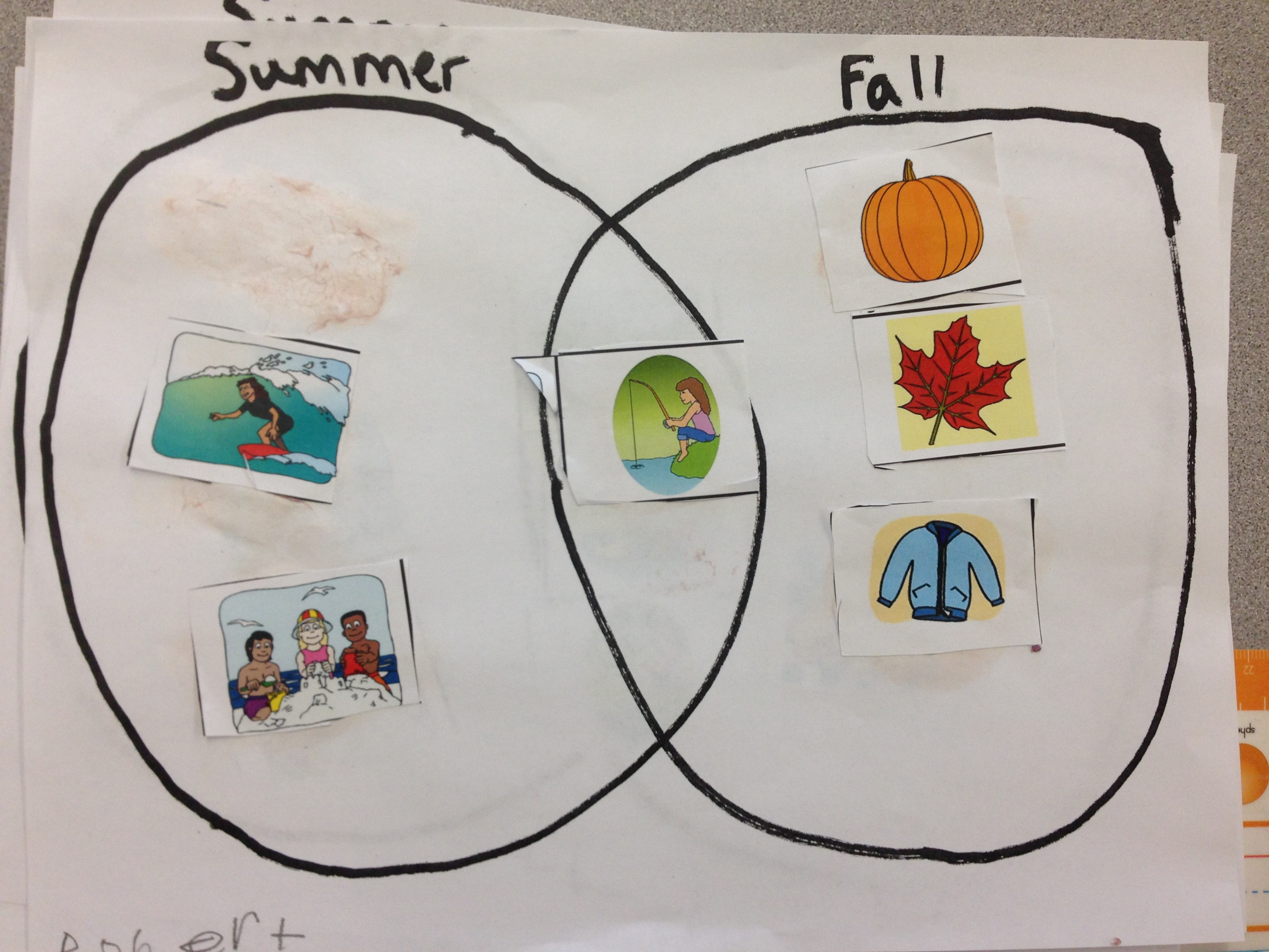 Let It Fall The Kindergarten All Stars Venn Diagram For Smartboard Img 3498 3499 3501 3506 3507 3508